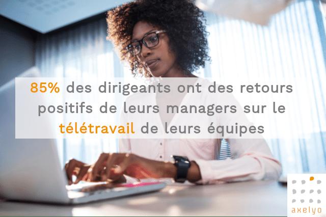 dirigeants entreprises managers télétravail[1]