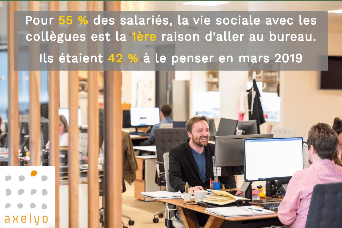 salaries vie sociale collegues bureau